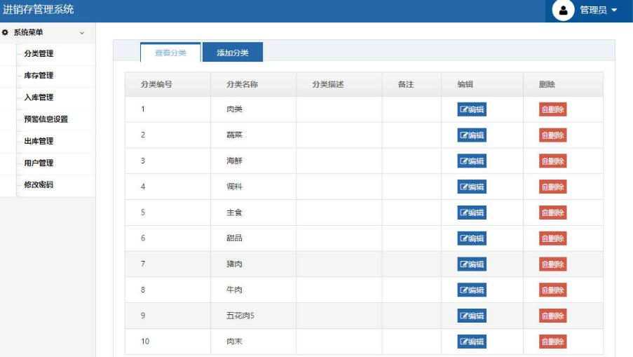 蓝色简洁进销存管理系统HTML模板