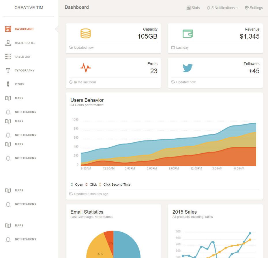 HTML5企业数据统计后台管理模板