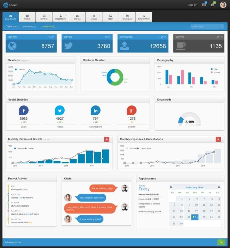 响应式企业cms管理系统模板