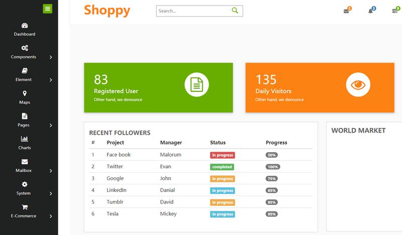 Shoppy响应式后台管理模板