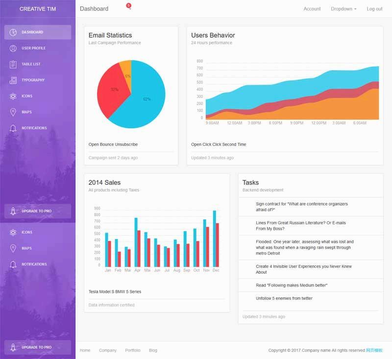 简洁的图表数据统计html5后台管理模板