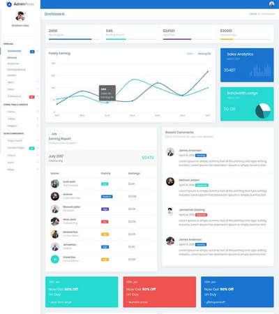 社交博客后台管理系统ui框架模板
