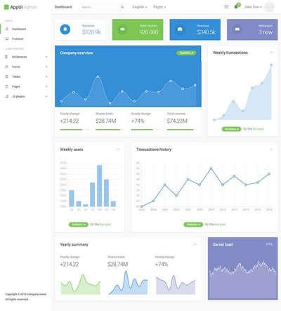 App后台管理统计页面ui模板