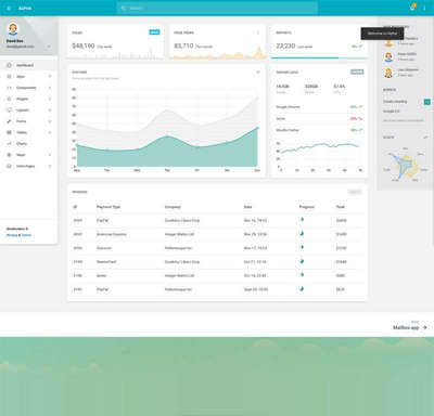 app软件后台设计html管理模板
