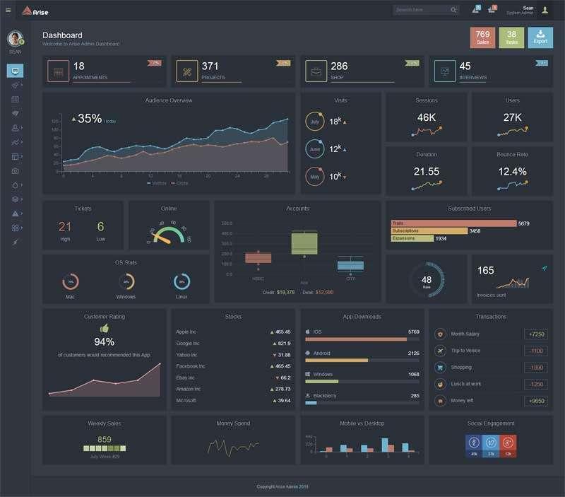 app软件监控系统统计后台管理html模板