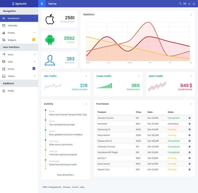 app软件用户统计后台管理html模板