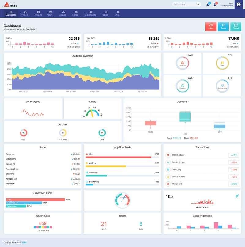 app运营业绩统计管理框架html模板