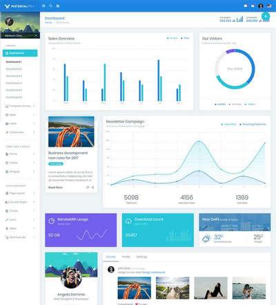Bootstrap博客论坛数据统计后台