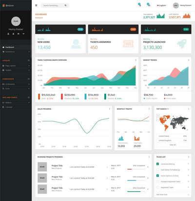 bootstrap博客网站通用后台管理模板