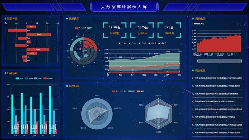bootstrap大数据统计全屏页面模板