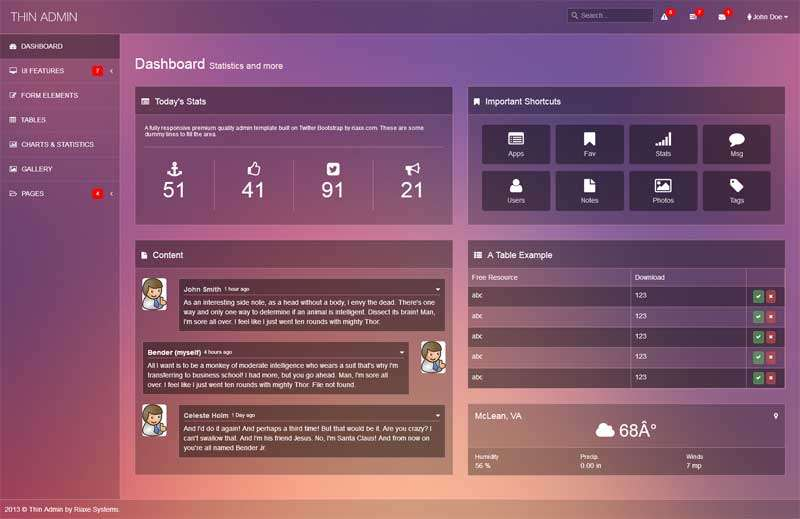 Bootstrap企业博客管理框架模板