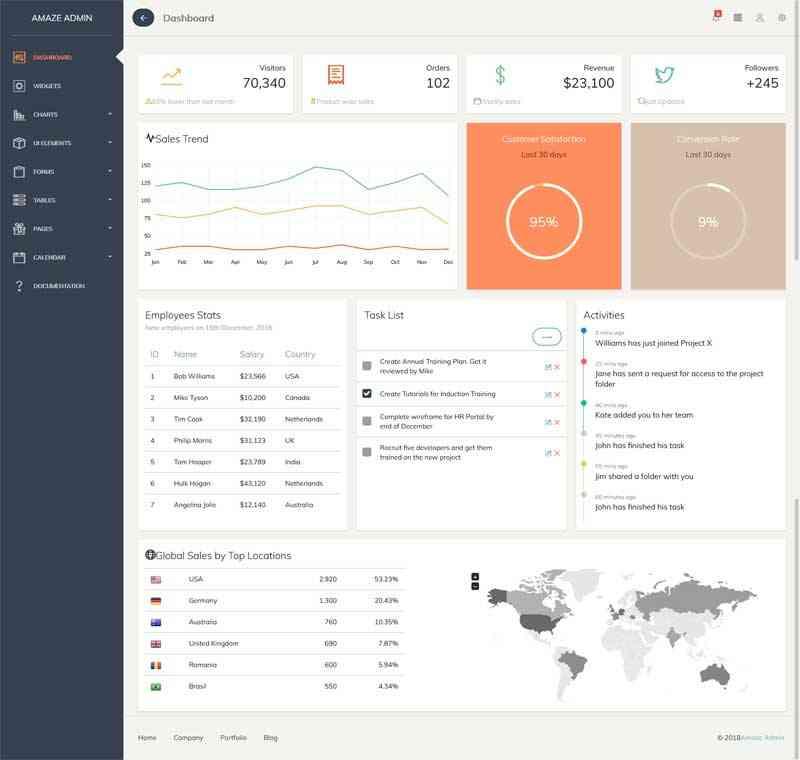 bootstrap图表数据统计后台管理模板