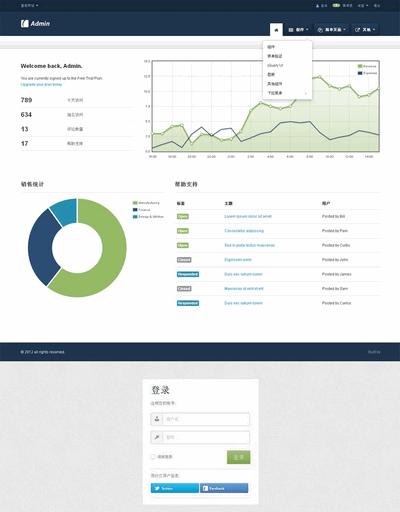 bootstrap响应式设计后台html模板下载