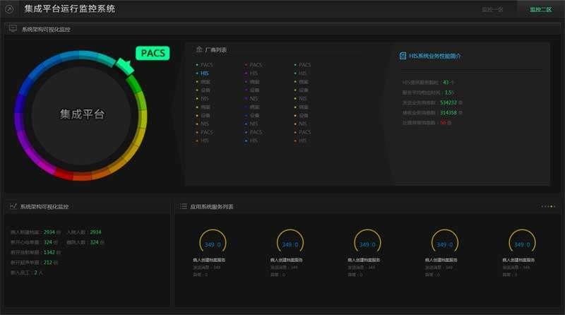 病人监控系统页面模板