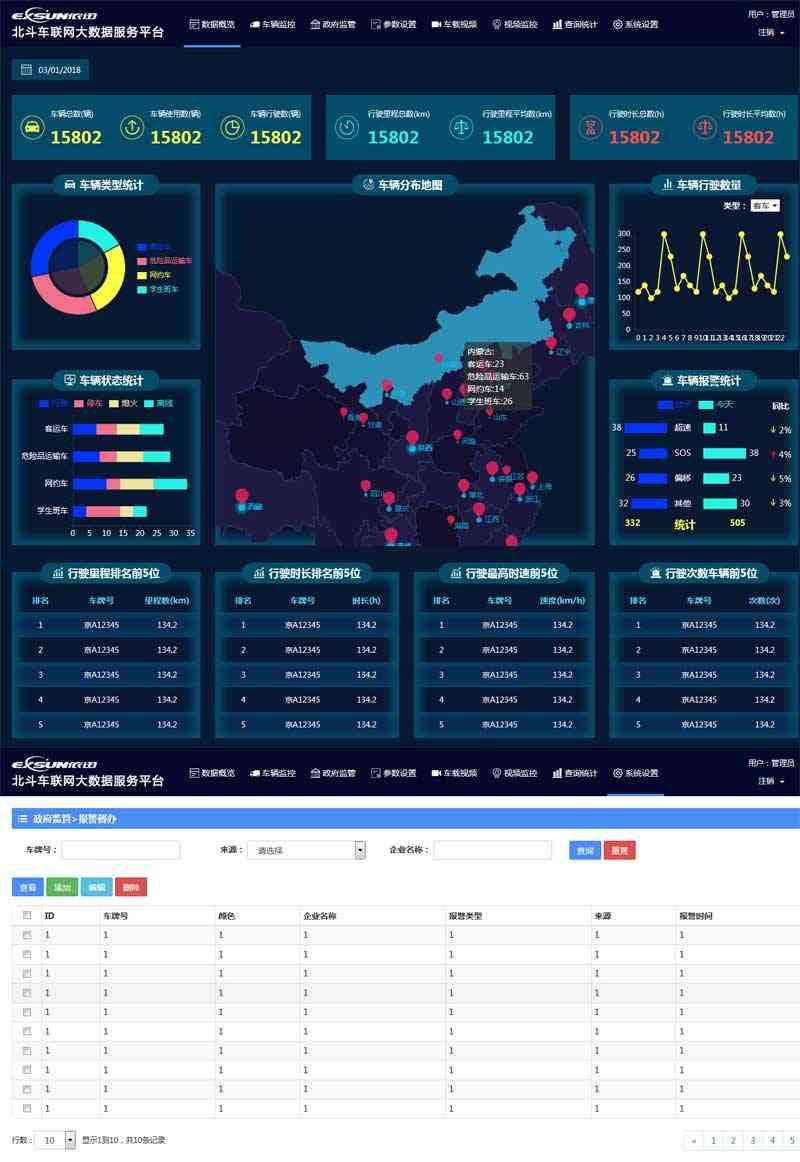 车联网大数据统计后台页面模板