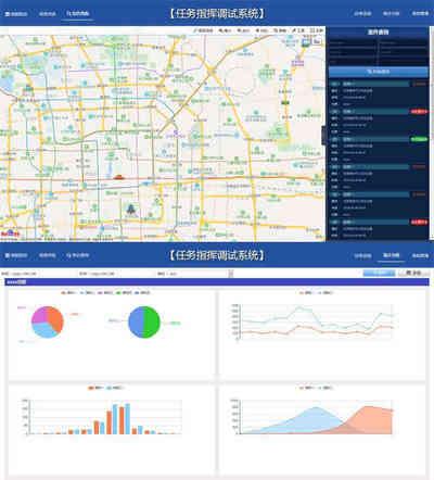 车辆地图监控系统html页面模板