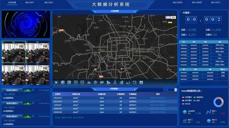 车辆管理大数据展示html页面模板