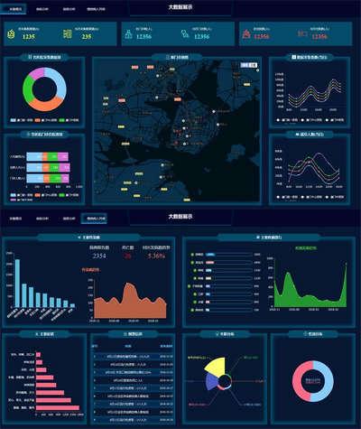 大数据统计可视化html页面模板