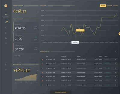 html5数字货币统计数据管理系统模板