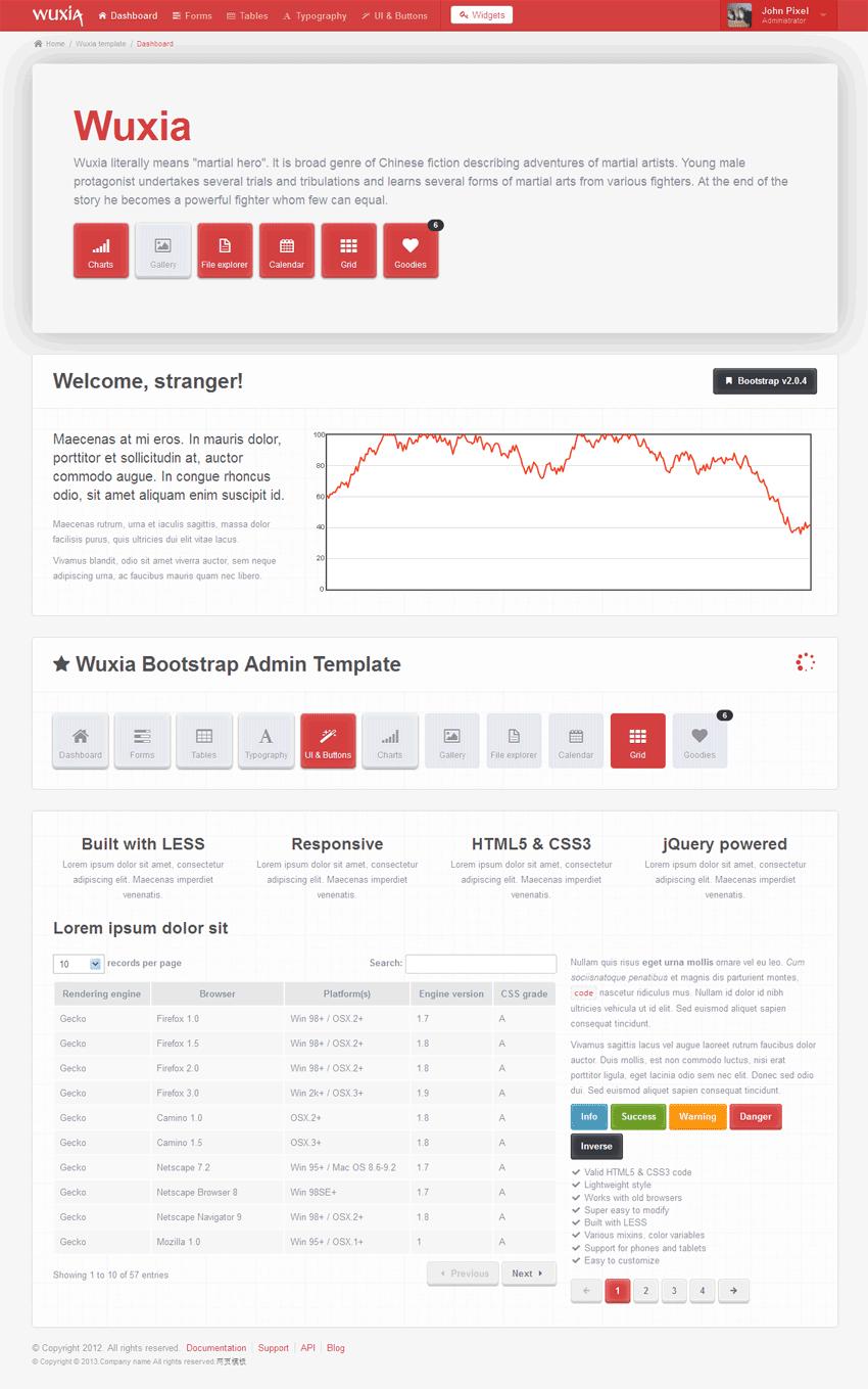 红色的bootstrap 后台模板_cms数据统计后台管理模板html下载