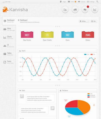 简洁数据统计后台管理HTML5网站模板下载