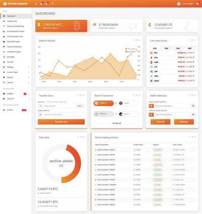 html5比特币交易平台后台管理模