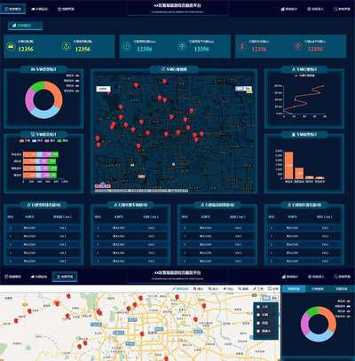 html5大数据车辆监控后台系统管