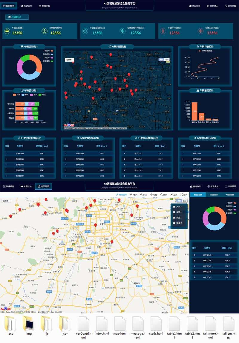 html5大数据车辆监控后台系统管理模板