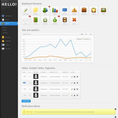 简单cms admin后台管理系统html模板下载