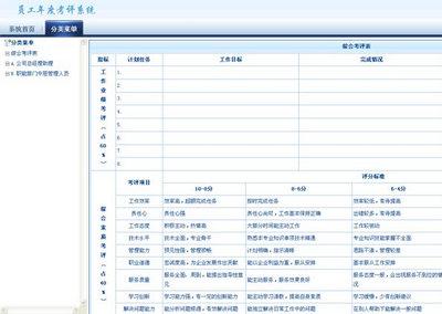 简单年度员工考评系统后台html模
