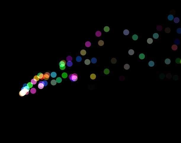 圆点分散光标跟随动画特效
