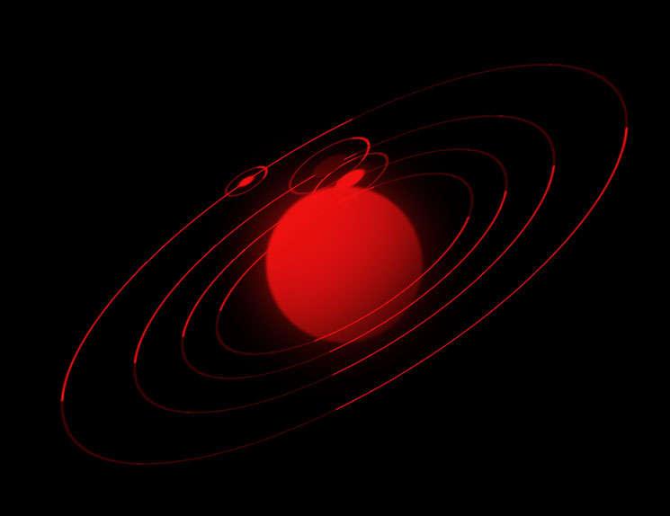网页天体运动轨迹示意图形动画