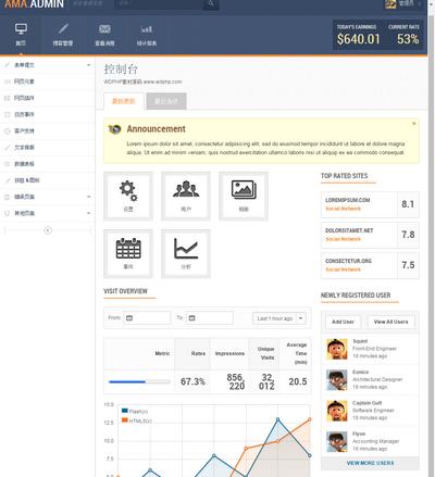 响应式后台管理html网站模板-AMA